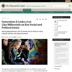 Generation Z Looks a Lot Like Millennials on Key Social and Political Issues