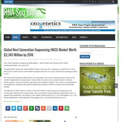 Global Next Generation Sequencing (NGS) Market Worth $2,343 Million by 2016
