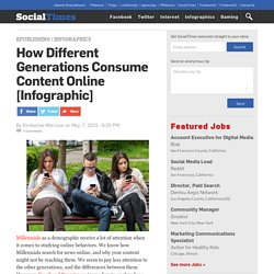 How Different Generations Consume Content Online [Infographic]