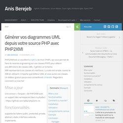 Générer vos diagrammes UML depuis votre source PHP avec PHP2XMI