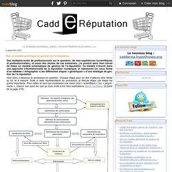 Vers un modèle générique de gestion de l'e-réputation