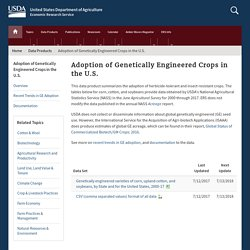 ERS USDA 12/07/17 Adoption of Genetically Engineered Crops in the U.S.