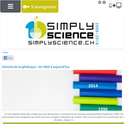 Histoire de la génétique - de 1980 à aujourd'hui - SimplyScience