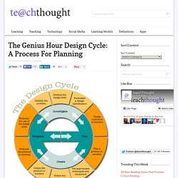 The Genius Hour Design Cycle: A Process For Planning -