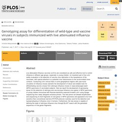 Genotyping assay for differentiation of wild-type and vaccine viruses in subjects immunized with live attenuated influenza vaccine