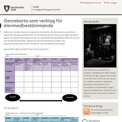Genrekarta som verktyg för elevmedbestämmande
