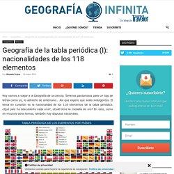 Geografía de la tabla periódica (I): nacionalidades de los 118 elementos - Geografía Infinita