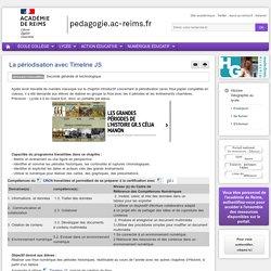 Histoire Géographie lycée - La périodisation avec Timeline JS