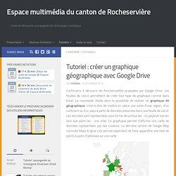 Tutoriel : créer un graphique géographique avec Google Drive