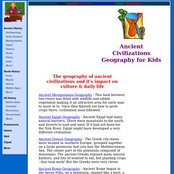 Geography for Ancient History (for kids & teachers)