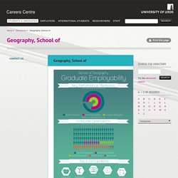 Geography, School of