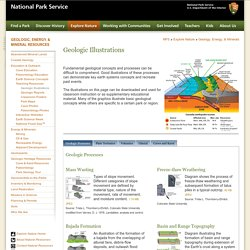 Geologic Resources » Education