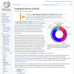 Geological history of Earth