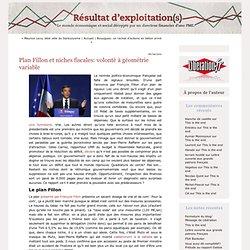Plan Fillon et niches fiscales: volonté à géométrie variable