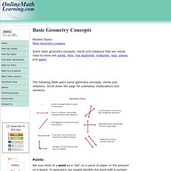 Basic Geometry Concepts (solutions, examples, definitions, videos)