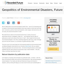 Geopolitics of Environmental Disasters, Future - Recorded Future