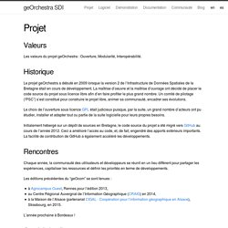 Projet - geOrchestra Spatial Data Infrastructure