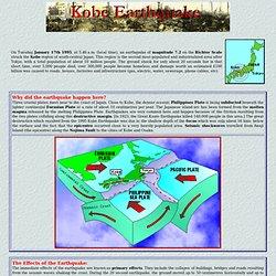 Timeline of Kobe