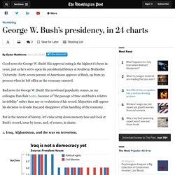 George W. Bush's presidency, in 24 charts