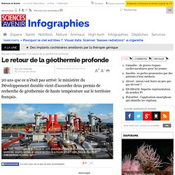 Le retour de la géothermie profonde