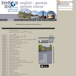 Learn German Online for free - deutsch lernen online - manual
