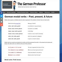 German modal verbs - Past, present, & future - The German Professor