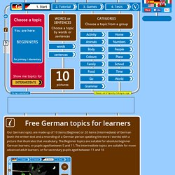German topics for learners online - Over 100 free topics