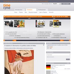 Il nazismo in Germania e la politica estera di Hitler timeline (scuola secondaria - TimeRime)