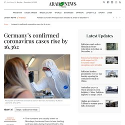 Germany's confirmed coronavirus cases rise by 16,362