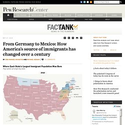 From Germany to Mexico: How America's source of immigrants has changed over a century