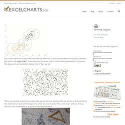 How to use gestalt laws to make better charts The Excel Charts Blog