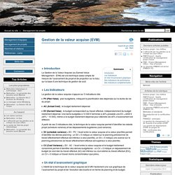 Gestion de la valeur acquise (EVM) - Management