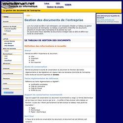 La gestion des documents de l'entreprise