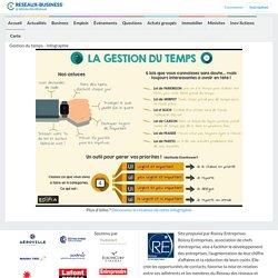 Gestion du temps - Infographie - Reseaux-Business.com - Le réseau des réseaux