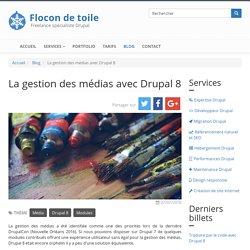 La gestion des médias avec Drupal 8