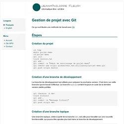 Gestion de projet avec Git