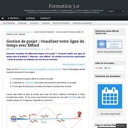 Gestion de projet : visualisez votre ligne du temps avec XMind