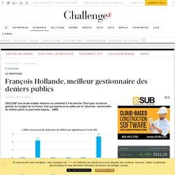 Déjà des regrets? François Hollande, le meilleur gestionnaire des deniers publics - Challenges.fr
