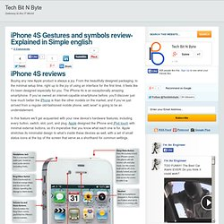 iPhone 4S Gestures and symbols review-Explained in Simple english - Tech Bit N Byte