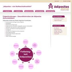 Folgeerkrankungen – Gesundheitsrisiken der Adipositas (Komorbiditäten)