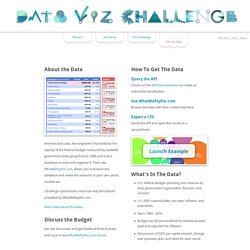Get the Data | DataVizChallenge.org