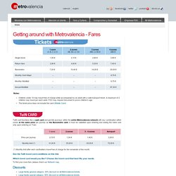 Getting around with Metrovalencia - Fares