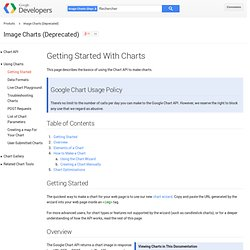 Getting Started With Charts - Google Chart Tools: Image Charts - Google Code