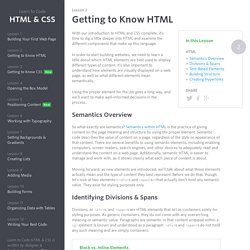 Getting to Know HTML - Learn to Code HTML