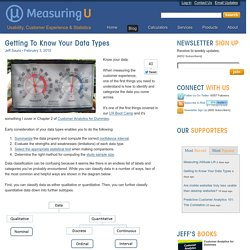 Getting to Know Your Data Types: MeasuringU