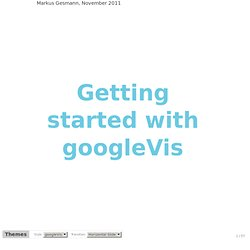 Getting started with googleVis