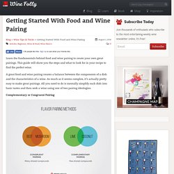 Getting Started With Food and Wine Pairing