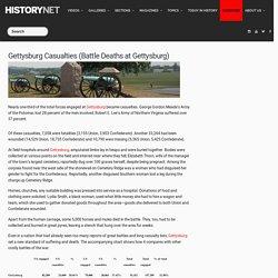 Gettysburg Casualties (Battle Deaths at Gettysburg)