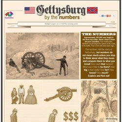 Gettysburg By The Numbers - TeachersFirst