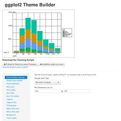 ggplot2 Theme Builder